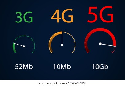 3g,4g and 5g infographic speed vector illustration.