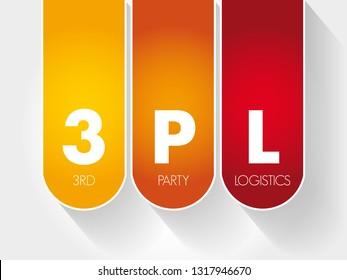 3PL - 3rd Party Logistics acronym, business concept