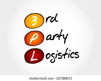 3PL - 3rd Party Logistics, acronym business concept