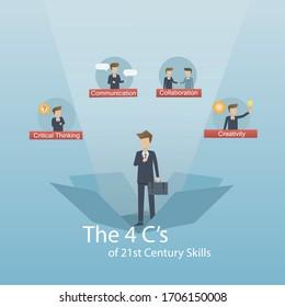 4 C's 21st century skills, education and infographic,future skills critical thinking creativity collaboration communication,Vector illustration design.