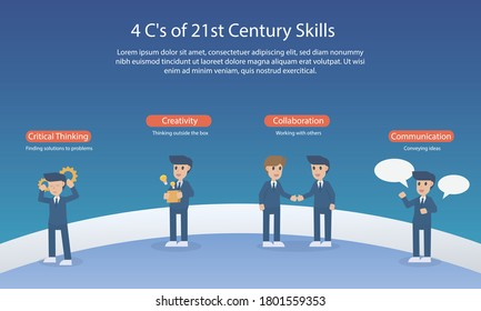4 C's 21st century skills,for teach and learning,infographic,future skills critical thinking,creativity,collaboration, communication,Vector illustration.