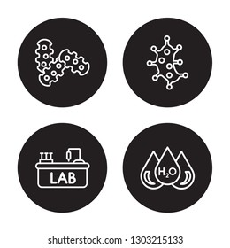 4 linear vector icon set : Microorganisms, Lab, Microorganism, H2o isolated on black background