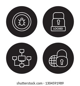 4 linear vector icon set : Malware, Local network, Locked, internet security isolated on black background, Malware, Local network, Locked, internet security outline icons