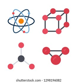 4 molecule icons with atom and chemistry in this set