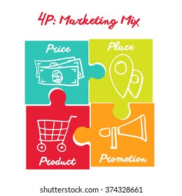 4 P: Marketing mix elegant icon kit. Hand drawn design of images and calligraphic script. Colorful background: green, orange, red, blue.