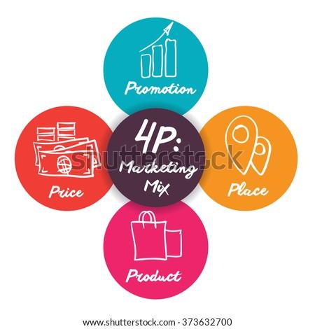 4 P Marketing Mix Elegant Icon Image Vectorielle De Stock Libre De
