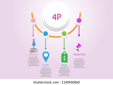 4 P marketing mix template info graphic concept vector illustration. Product, place, price and promotion.