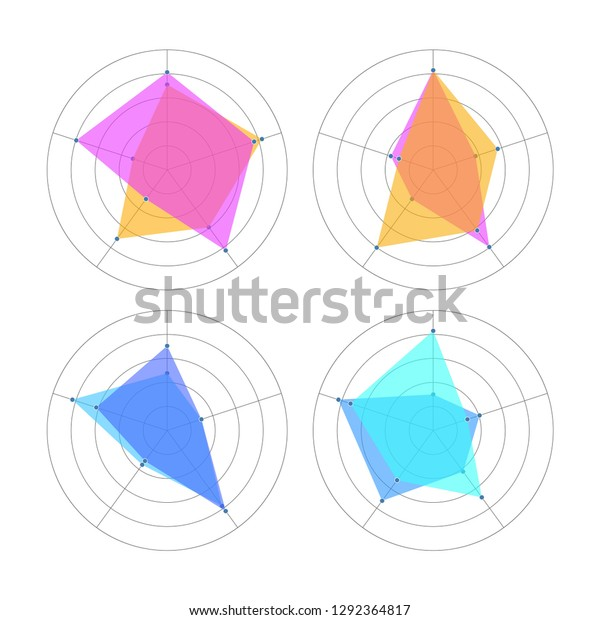 4 radar chart for business report