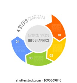 4 step process modern infographic diagram. Graph template of four arrows in the circle. Business concept of 4 steps or options. Modern design vector element in four colors with labels.
