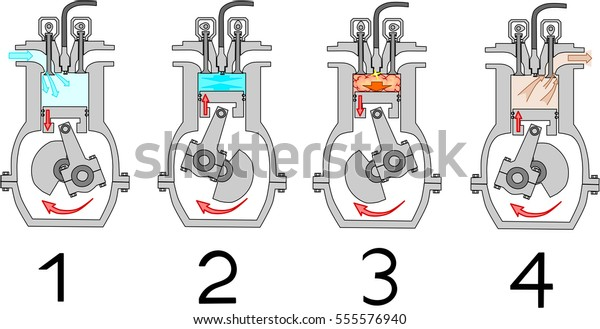 4 Stroke Internal Combustion Engine Diagram Stock Vector ... on