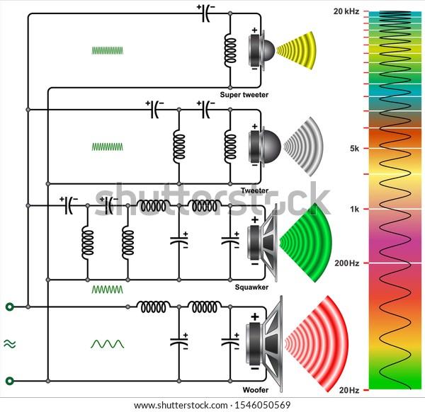 4 Way Speaker Crossover Circuit Diagram Stock Vector