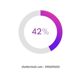 42 percent pie chart. Circle diagram business illustration, Percentage vector infographics