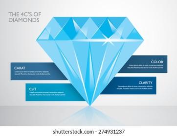 4c's of diamonds info graphic template vector/illustration