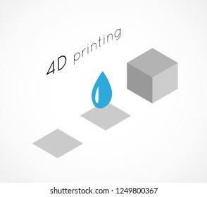 4D printing process concept, tecnology future