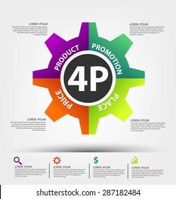 4P marketing mix. Business concept vector illustration.