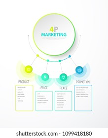 4p strategy business concept marketing infographic background with colorful circles.