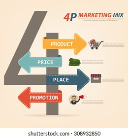 4p strategy business concept marketing mix infographic