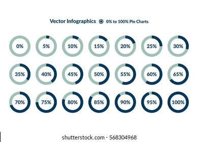5 10 15 20 25 30 35 40 45 50 55 60 65 70 75 80 85 90 95 100 0 percent blue Circle Charts. Percentage vector infographics. Pie Diagram symbols isolated. Business Illustration