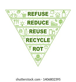 5 concepts of Zero Waste: refuse, reduce, reuse, recycle, rot. Inverted pyramid with text and icons on the Zero Waste theme. Vector illustration in flat style isolated on white background.