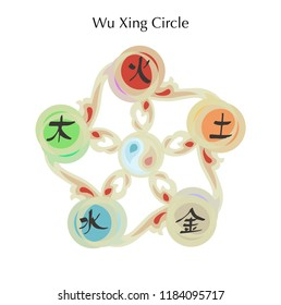 5 Elements Circle. Vector colour isolated symbols. Chinese ancient calligraphy for Bazi, Bagua, Feng Shui. China zodiac signs, astrology icons. Illustration for print catalogue, horoscope, forecast