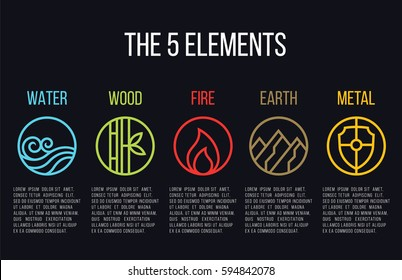 5 elements of nature circle line icon sign. Water, Wood, Fire, Earth, Metal. on dark background.