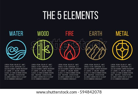5 Elements Of Nature Circle Line Icon Sign Water Wood Fire Earth
