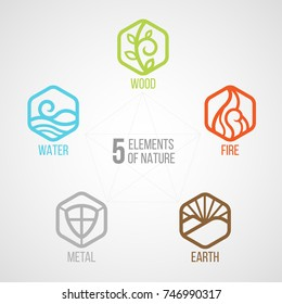 5 elements of nature Hexagon line icon sign. Water, Wood, Fire, Earth, Metal. on dark background.