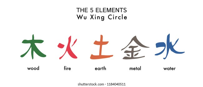 5 Elements Set. Vector colour isolated symbols. Chinese ancient calligraphy for Bazi, Bagua, Feng Shui. China zodiac signs, astrology icons. Illustration for print catalogue, horoscope, forecast