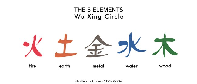 5 Elements Wu Xing. Vector colour isolated symbols. Chinese ancient calligraphy for Bazi, Bagua, Feng Shui. China zodiac sign, astrology icon Illustration for print catalogue horoscope forecast