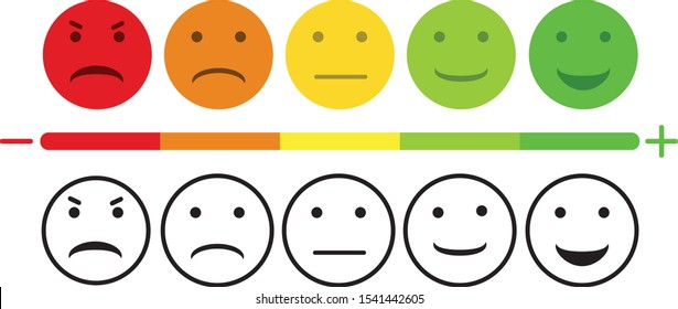 5 faces feedback- happy neutral angry vector illustration
