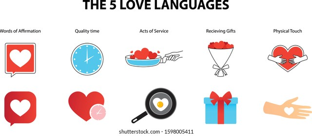 The 5 Love Languages Vector Icon Set