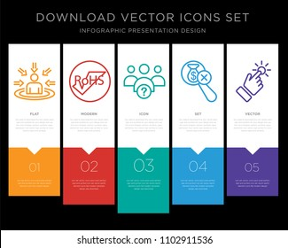 5 vector icons such as customer centricity, rohs, why us, no hidden fees, touchpoint for infographic, layout, annual report, pixel perfect icon set