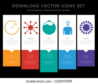 5 vector icons such as next level, facilities management, overdue, brand awareness, chiller for infographic, layout, annual report, pixel perfect icon set