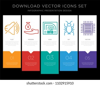 5 vector icons such as noise uction, subsidy, rfid, cricket bug, quad-core processor for infographic, layout, annual report, pixel perfect icon set