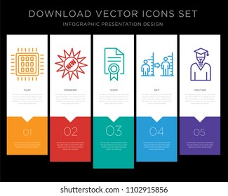 5 vector icons such as quad-core processor, new, mandate, body mass index, general knowledge for infographic, layout, annual report, pixel perfect icon set