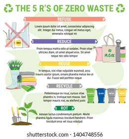 The 5 R's of Zero Waste. Sustainable development principles: Refuse, Reduce, Reuse, Rot, Recycle. No Plastic, Eco lifestyle and Go Green concept. Hand drawn vector illustration