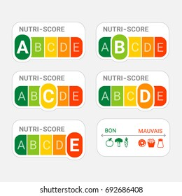 5-Colour Nutrition Label. Nutri-Score system in France. Consumer-friendly labeling. Color scale ranging from green (grade A) to red (grade E)