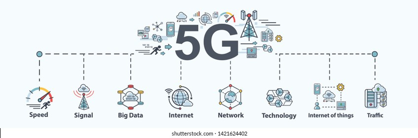 5G banner web icon for business and technology, speed, signal, network, technology, big data, Iot and traffic icons. Minimal vector infographic.