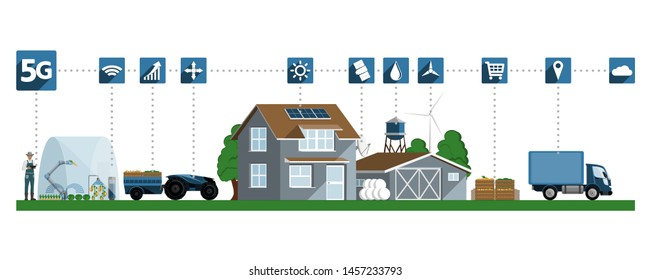 5G network for control agricultural production, processing and logistic center for growing vegetables, using renewable energy and autonomous technology. Smart farming 4.0