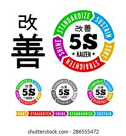 5S methodology kaizen management from japan. Sort, Straighten, Shine, Standardize and Sustain. Vector illustration