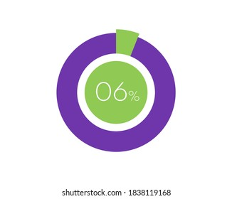 6% Percentage, 6 Percentage Circle diagram infographic