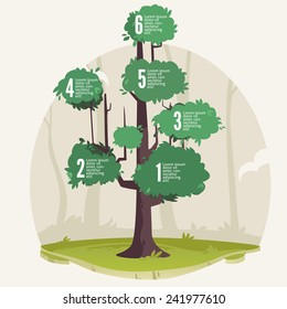 6 steps tree