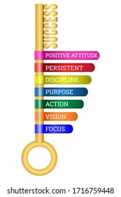 7 golden keys to success with colorful label, discipline, vision, action, persistence,  purpose, positive attitude, focus, vision