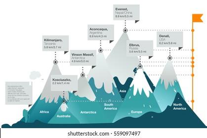 7 mountains peaks