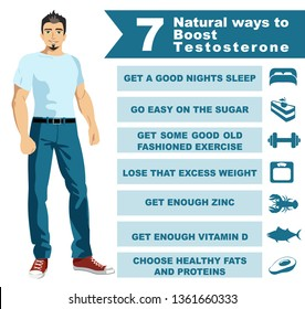 7 natural ways boost testosterone. Infographics. Scientific, educational and popular-scientific concept.