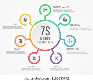 7s model van mckinsey circle line chart diagram and icon vector design