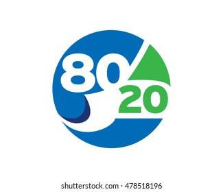 80 20 Rule Pie Chart