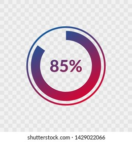 85 percent blue and red gradient pie chart sign. Percentage vector infographic symbol. Circle icon isolated on transparent background, illustration for business, download, web design