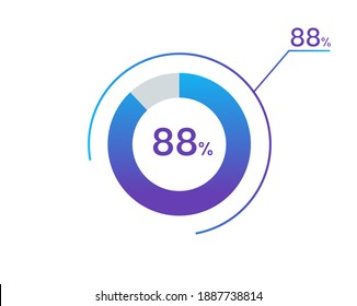 88 percents pie chart infographic elements. 88% percentage infographic circle icons for download, illustration, business, web design