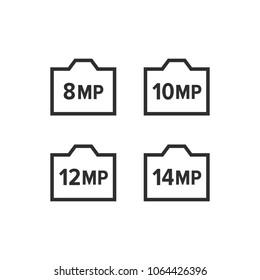 8MP megapixel camera (10MP, 12MP, 14MP)
